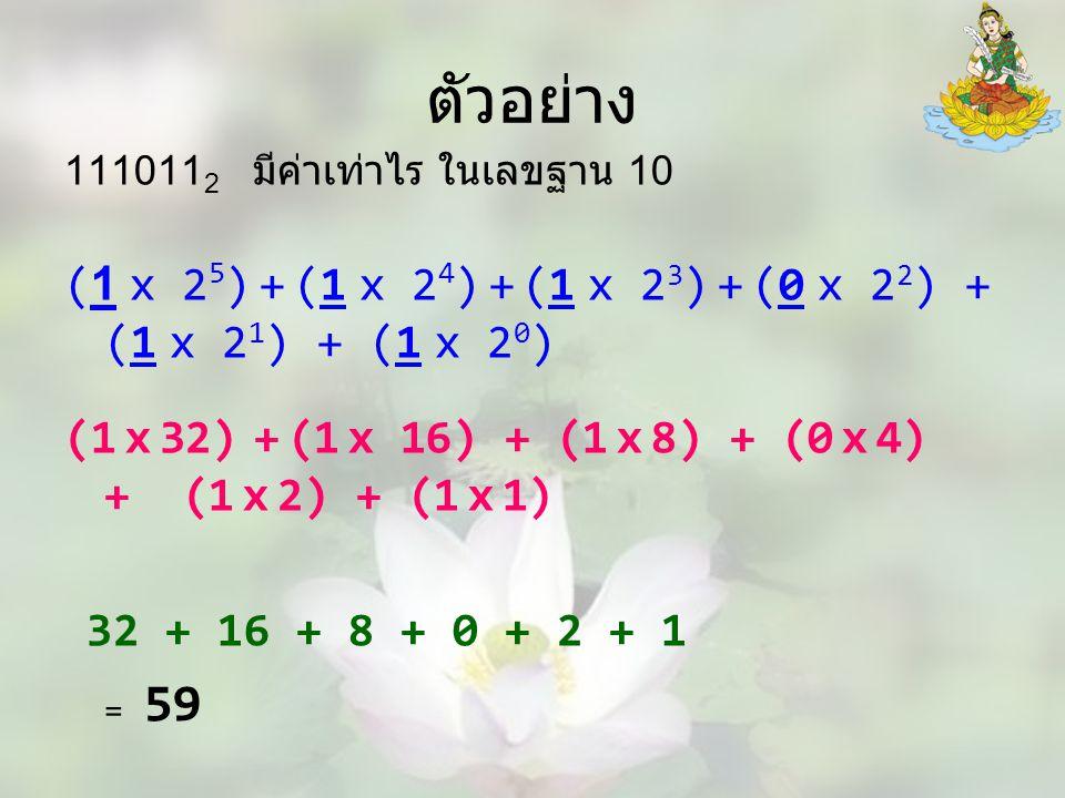 ตัวอย่าง 111011 2 มีค่าเท่าไร ในเลขฐาน 10 (1 x 2 5 ) + (1 x 2 4 ) + (1 x 2 3 ) + (0 x 2 2 ) + (1 x 2 1 ) + (1 x 2 0 ) (1 x 32) + (1 x 16) + (1 x 8) + (0 x 4) + (1 x 2) + (1 x 1) 32 + 16 + 8 + 0 + 2 + 1 = 59