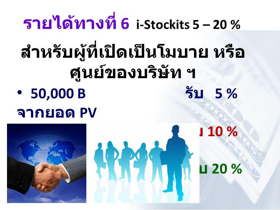 รายได้ทางที่ 6 i-Stockits 5 – 20 % สำหรับผู้ที่เปิดเป็นโมบาย หรือ ศูนย์ของบริษัท ฯ 50,000 B รับ 5 % จากยอด PV 150,000 B รับ 10 % จากยอด PV 350,000 บาท ( เซ็นเตอร์ ) รับ 20 % จากยอด PV