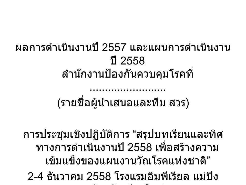 ผลการดำเนินงานปี 2557 และแผนการดำเนินงาน ปี 2558 สำนักงานป้องกันควบคุมโรคที่......................... ( รายชื่อผู้นำเสนอและทีม สวร ) การประชุมเชิงปฏิบ