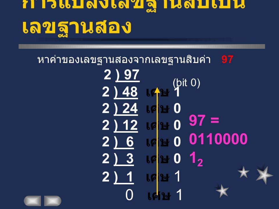 การแปลงเลขฐานสิบเป็น เลขฐานสอง 2 ) 6 = 3 เศษ 0 2 ) 3 = 1 เศษ 1 2 ) 1 = 0 เศษ 1 11 = 1011 2 ใช้วิธีการหารด้วย 2 ไปเรื่อยจนกว่าจะหารไม่ได้ ผลลัพธ์คือเศษ
