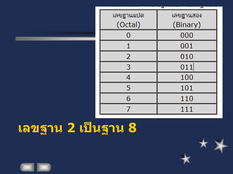การแปลงเลขฐานสิบเป็น เลขฐานสอง 97 = 0110000 1 2 หาค่าของเลขฐานสองจากเลขฐานสิบค่า 97 2 ) 97 2 ) 48 เศษ 1 2 ) 24 เศษ 0 2 ) 12 เศษ 0 2 ) 6 เศษ 0 2 ) 3 เศ