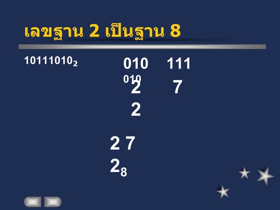 เลขฐาน 2 เป็นฐาน 8 10111010 2 010 111 010 2 7 2 2 7 2 8