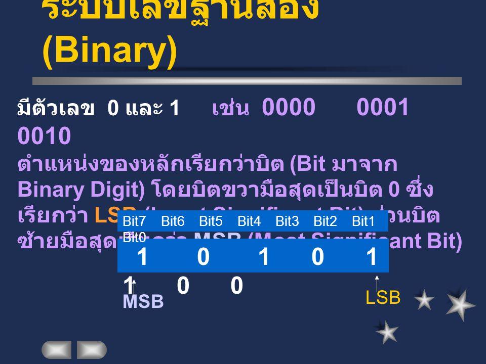 ระบบเลขฐานสอง (Binary) มีตัวเลข 0 และ 1 เช่น 0000 0001 0010 ตำแหน่งของหลักเรียกว่าบิต (Bit มาจาก Binary Digit) โดยบิตขวามือสุดเป็นบิต 0 ซึ่ง เรียกว่า LSB (Least Significant Bit) ส่วนบิต ซ้ายมือสุดเรียกว่า MSB (Most Significant Bit) 1 0 1 0 1 1 0 0 Bit7 Bit6 Bit5 Bit4 Bit3 Bit2 Bit1 Bit0 MSB LSB