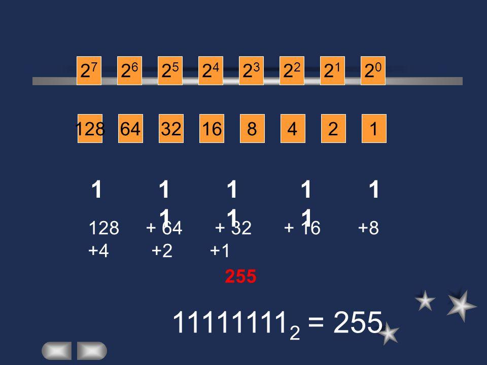 ตัวอย่างการ แปลงเลขฐาน 2 เป็น ฐาน 10