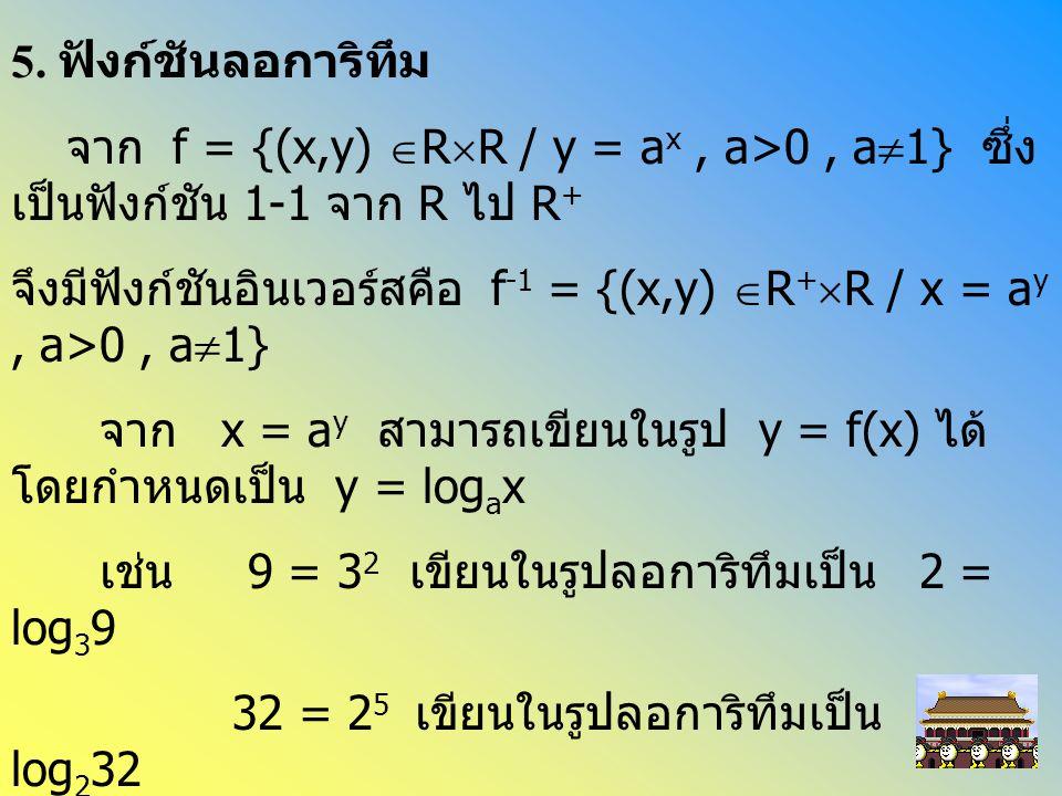 y x ข้อสังเกต 1) กราฟของ y = log a x ผ่านจุด (1,0) เสมอ 2) ถ้า a > 1 แล้ว y = log a x เป็นฟังก์ชัน เพิ่ม ถ้า 0 < a < 1 แล้ว y = log a x เป็น ฟังก์ชันลด 3) y = log a x เป็นฟังก์ชัน 1-1 จาก R + ไป ทั่วถึง R 4) โดยสมบัติของฟังก์ชัน 1-1 จะได้ log a x = log a y ก็ต่อเมื่อ x = y