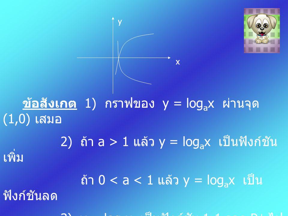 y x ข้อสังเกต 1) กราฟของ y = log a x ผ่านจุด (1,0) เสมอ 2) ถ้า a > 1 แล้ว y = log a x เป็นฟังก์ชัน เพิ่ม ถ้า 0 < a < 1 แล้ว y = log a x เป็น ฟังก์ชันล