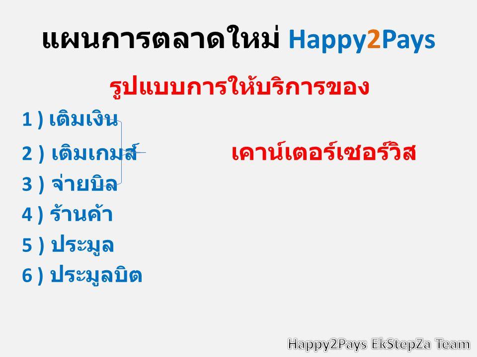 แผนการตลาดใหม่ Happy2Pays รูปแบบการให้บริการของ 1 ) เติมเงิน 2 ) เติมเกมส์ เคาน์เตอร์เซอร์วิส 3 ) จ่ายบิล 4 ) ร้านค้า 5 ) ประมูล 6 ) ประมูลบิต