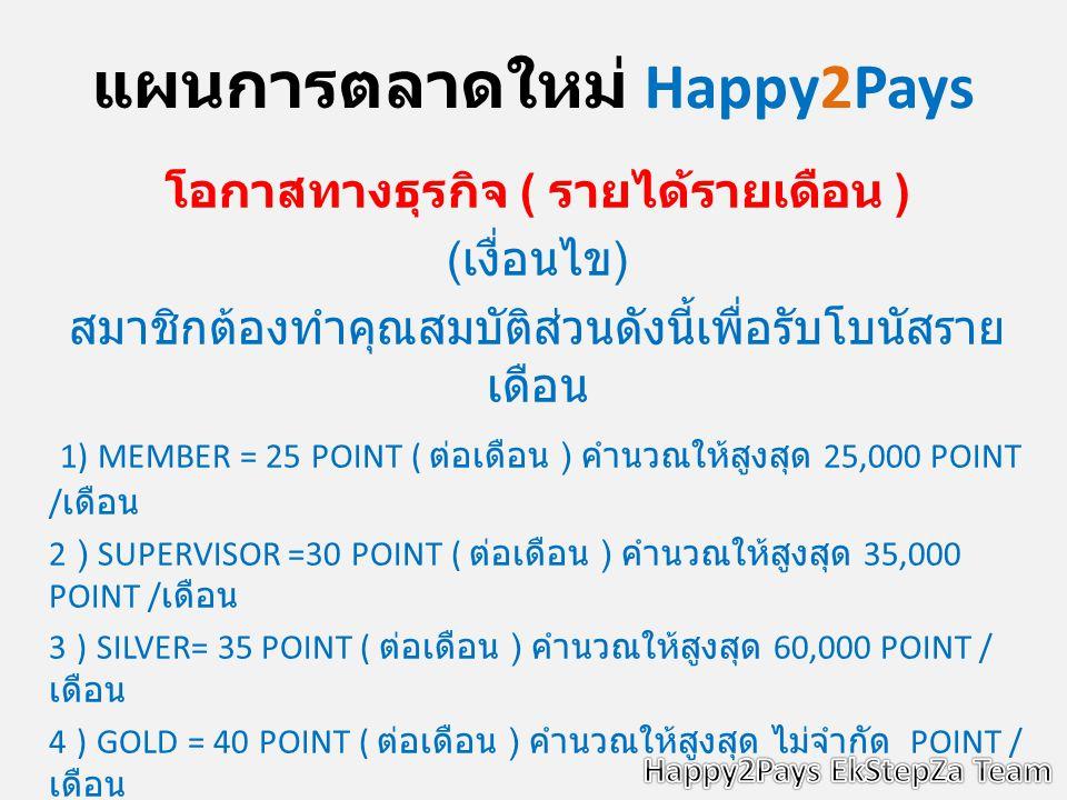 แผนการตลาดใหม่ Happy2Pays โอกาสทางธุรกิจ ( รายได้รายเดือน ) ( เงื่อนไข ) สมาชิกต้องทำคุณสมบัติส่วนดังนี้เพื่อรับโบนัสราย เดือน 1) MEMBER = 25 POINT ( ต่อเดือน ) คำนวณให้สูงสุด 25,000 POINT / เดือน 2 ) SUPERVISOR =30 POINT ( ต่อเดือน ) คำนวณให้สูงสุด 35,000 POINT / เดือน 3 ) SILVER= 35 POINT ( ต่อเดือน ) คำนวณให้สูงสุด 60,000 POINT / เดือน 4 ) GOLD = 40 POINT ( ต่อเดือน ) คำนวณให้สูงสุด ไม่จำกัด POINT / เดือน กรณีไม่ทำคุณสมบัติส่วนตัว สมาชิกสามารถใช้ เคาน์เตอร์เซอร์วิสได้ตามปกติได้ส่วนลดตามปกติ แต่ทางบริษัทจะไม่คำนวณ รายได้ทางที่ 3-11 ให้ และ POINT ที่มีจากใต้สายงานจะถูกลบทั้งหมด