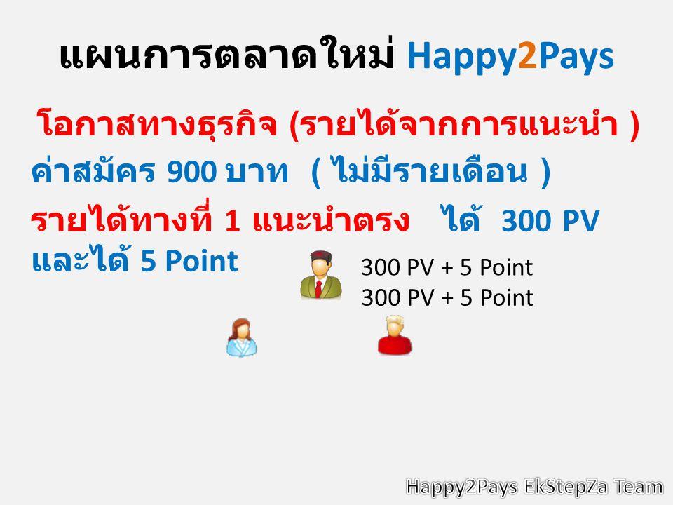 แผนการตลาดใหม่ Happy2Pays โอกาสทางธุรกิจ ( รายได้จากการแนะนำ ) ค่าสมัคร 900 บาท ( ไม่มีรายเดือน ) รายได้ทางที่ 1 แนะนำตรง ได้ 300 PV และได้ 5 Point 300 PV + 5 Point