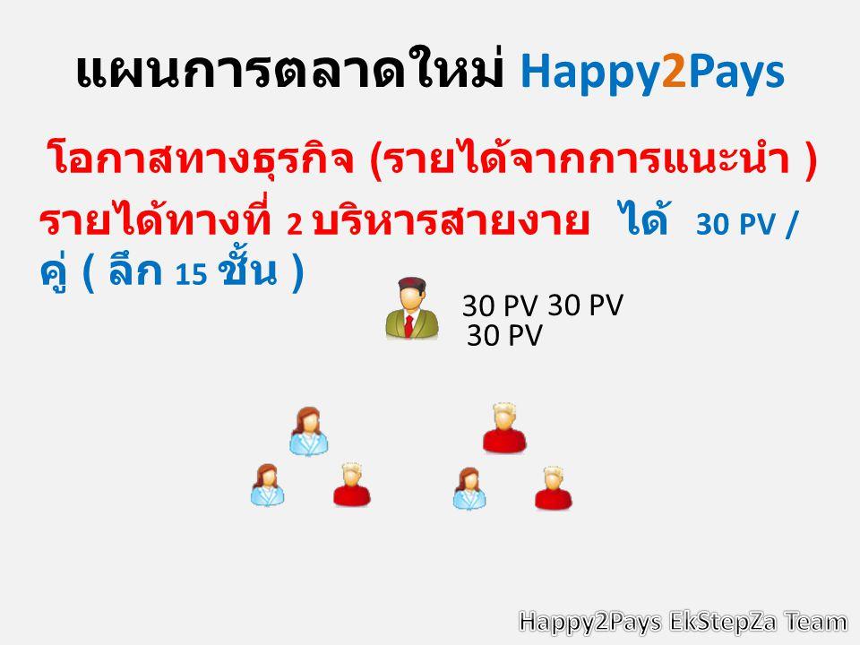 แผนการตลาดใหม่ Happy2Pays โอกาสทางธุรกิจ ( รายได้จากการแนะนำ ) รายได้ทางที่ 2 บริหารสายงาย ได้ 30 PV / คู่ ( ลึก 15 ชั้น ) 30 PV