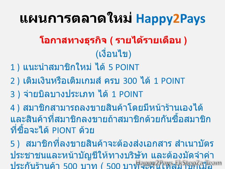 แผนการตลาดใหม่ Happy2Pays โอกาสทางธุรกิจ ( รายได้รายเดือน ) ( เงื่อนไข ) 1 ) แนะนำสมาชิกใหม่ ได้ 5 POINT 2 ) เติมเงินหรือเติมเกมส์ ครบ 300 ได้ 1 POINT 3 ) จ่ายบิลบางประเภท ได้ 1 POINT 4 ) สมาชิกสามารถลงขายสินค้าโดยมีหน้าร้านเองได้ และสินค้าที่สมาชิกลงขายถ้าสมาชิกด้วยกันซื้อสมาชิก ที่ซื้อจะได้ PIONT ด้วย 5 ) สมาชิกที่ลงขายสินค้าจะต้องส่งเอกสาร สำเนาบัตร ประชาชนและหน้าบัญชีให้ทางบริษัท และต้องมัดจำค่า ประกันร้านค้า 500 บาท ( 500 บาทจะคืนให้สมาชิกเมื่อ สมาชิกต้องการปิดร้านค้าและจะต้องไม่มีหนี้คงค้างกับ ทางบริษัท )