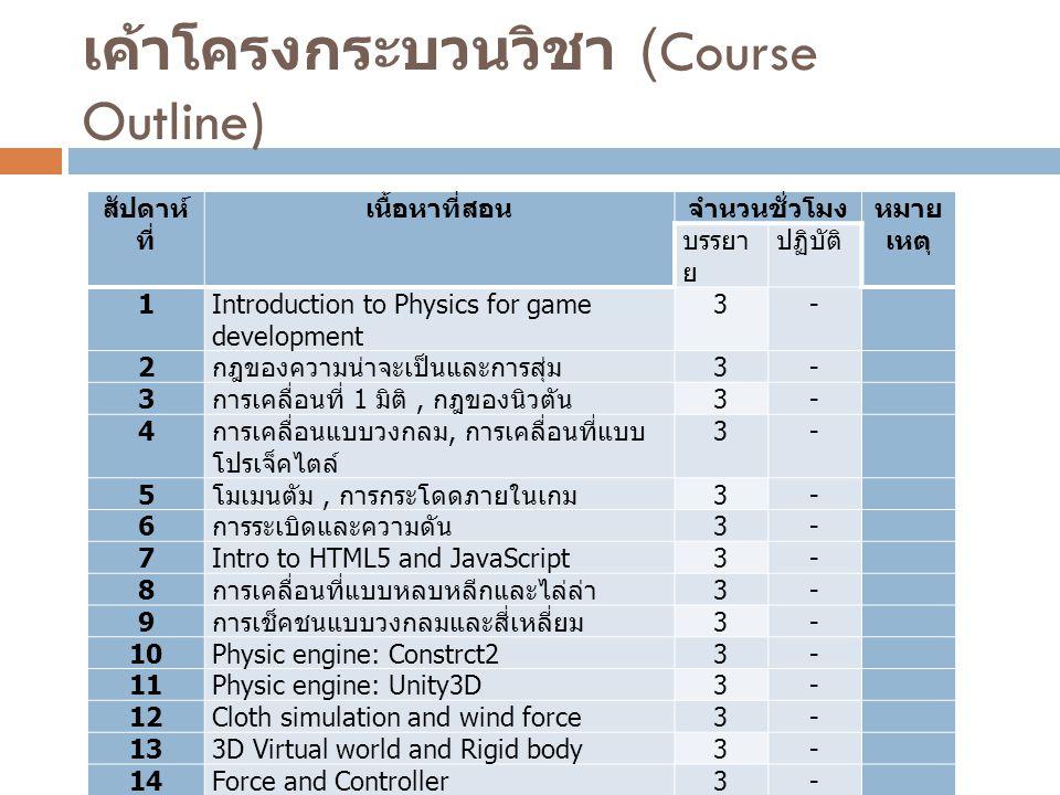 เค้าโครงกระบวนวิชา (Course Outline) สัปดาห์ ที่ เนื้อหาที่สอนจำนวนชั่วโมงหมาย เหตุ บรรยา ย ปฏิบัติ 1Introduction to Physics for game development 3- 2 กฎของความน่าจะเป็นและการสุ่ม 3- 3 การเคลื่อนที่ 1 มิติ, กฎของนิวตัน 3- 4 การเคลื่อนแบบวงกลม, การเคลื่อนที่แบบ โปรเจ็คไตล์ 3- 5 โมเมนตัม, การกระโดดภายในเกม 3- 6 การระเบิดและความดัน 3- 7Intro to HTML5 and JavaScript3- 8 การเคลื่อนที่แบบหลบหลีกและไล่ล่า 3- 9 การเช็คชนแบบวงกลมและสี่เหลี่ยม 3- 10Physic engine: Constrct23- 11Physic engine: Unity3D3- 12Cloth simulation and wind force3- 133D Virtual world and Rigid body3- 14Force and Controller3- 15Project3- รวม 450