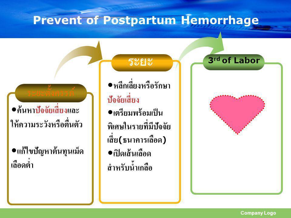 Company Logo Prevent of Postpartum Hemorrhage ค้นหาปัจจัยเสี่ยงและ ให้ความระวังหรือตื่นตัว แก้ไขปัญหาต้นทุนเม็ด เลือดต่ำ ระยะตั้งครรภ์ หลีกเลี่ยงหรือร