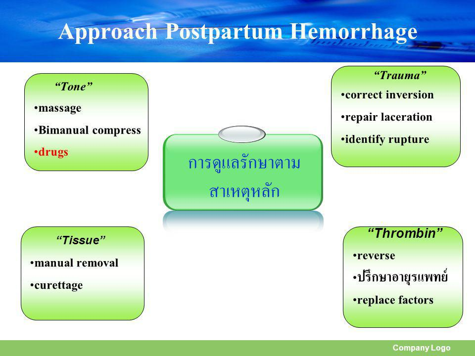 Company Logo Approach Postpartum Hemorrhage การดูแลรักษาตาม สาเหตุหลัก Tone massage Bimanual compress drugs manual removal curettage Tissue correct inversion repair laceration identify rupture Trauma reverse ปรึกษาอายุรแพทย์ replace factors Thrombin