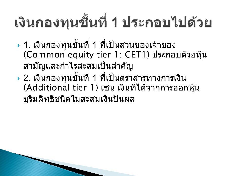  1. เงินกองทุนชั้นที่ 1 ที่เป็นส่วนของเจ้าของ (Common equity tier 1: CET1) ประกอบด้วยหุ้น สามัญและกำไรสะสมเป็นสำคัญ  2. เงินกองทุนชั้นที่ 1 ที่เป็นต