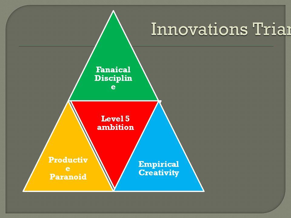 Fanaical Disciplin e Productiv e Paranoid Level 5 ambition Empirical Creativity