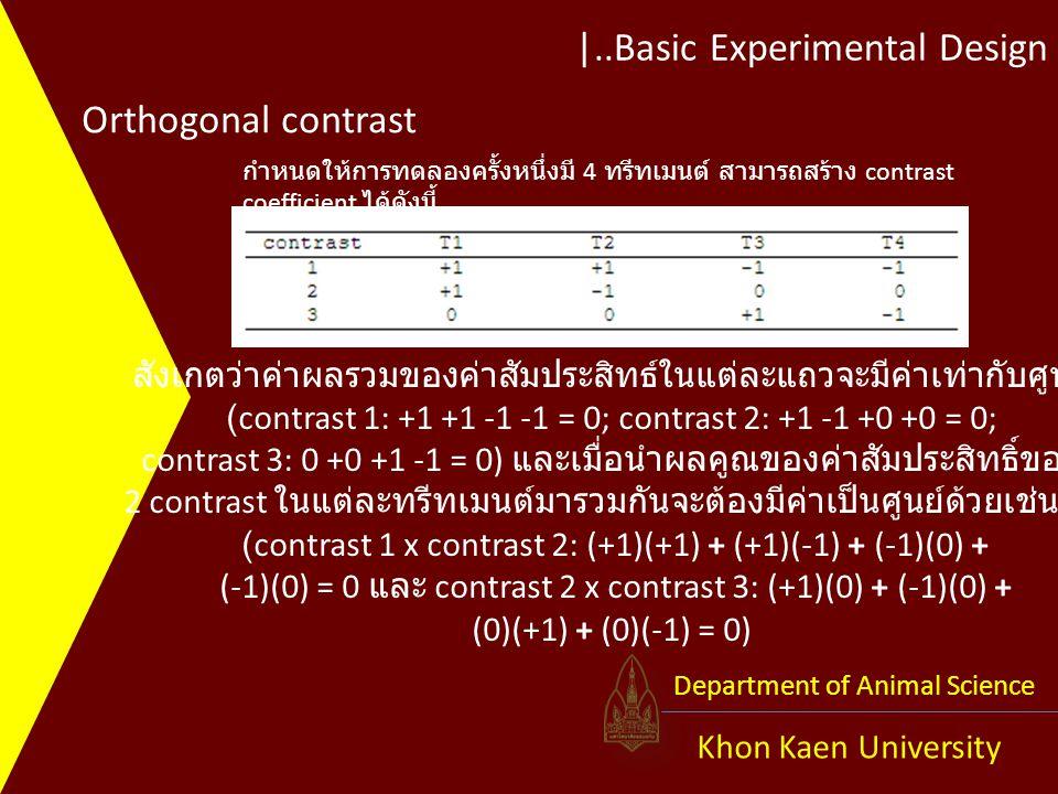|..Basic Experimental Design Khon Kaen University Department of Animal Science สังเกตว่าค่าผลรวมของค่าสัมประสิทธ์ในแต่ละแถวจะมีค่าเท่ากับศูนย์ (contrast 1: +1 +1 -1 -1 = 0; contrast 2: +1 -1 +0 +0 = 0; contrast 3: 0 +0 +1 -1 = 0) และเมื่อนำผลคูณของค่าสัมประสิทธิ์ของ 2 contrast ในแต่ละทรีทเมนต์มารวมกันจะต้องมีค่าเป็นศูนย์ด้วยเช่นกัน (contrast 1 x contrast 2: (+1)(+1) + (+1)(-1) + (-1)(0) + (-1)(0) = 0 และ contrast 2 x contrast 3: (+1)(0) + (-1)(0) + (0)(+1) + (0)(-1) = 0) Orthogonal contrast กำหนดให้การทดลองครั้งหนึ่งมี 4 ทรีทเมนต์ สามารถสร้าง contrast coefficient ได้ดังนี้