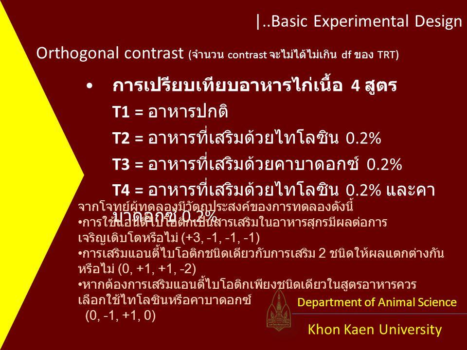 |..Basic Experimental Design Khon Kaen University Department of Animal Science การเปรียบเทียบอาหารไก่เนื้อ 4 สูตร T1 = อาหารปกติ T2 = อาหารที่เสริมด้วยไทโลซิน 0.2% T3 = อาหารที่เสริมด้วยคาบาดอกซ์ 0.2% T4 = อาหารที่เสริมด้วยไทโลซิน 0.2% และคา บาดอกซ์ 0.2% Orthogonal contrast ( จำนวน contrast จะไม่ได้ไม่เกิน df ของ TRT) จากโจทย์ผู้ทดลองมีวัตถุประสงค์ของการทดลองดังนี้ การใช้แอนตี้ไบโอติกเป็นสารเสริมในอาหารสุกรมีผลต่อการ เจริญเติบโตหรือไม่ (+3, -1, -1, -1) การเสริมแอนตี้ไบโอติกชนิดเดียวกับการเสริม 2 ชนิดให้ผลแตกต่างกัน หรือไม่ (0, +1, +1, -2) หากต้องการเสริมแอนตี้ไบโอติกเพียงชนิดเดียวในสูตรอาหารควร เลือกใช้ไทโลซินหรือคาบาดอกซ์ (0, -1, +1, 0)