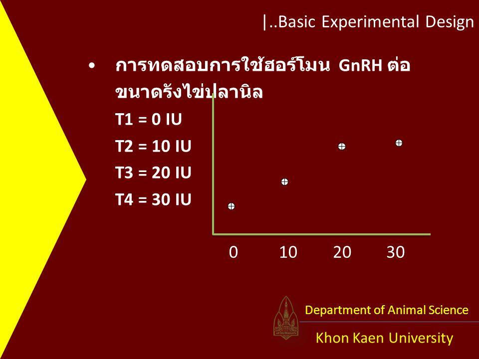 |..Basic Experimental Design Khon Kaen University Department of Animal Science การทดสอบการใช้ฮอร์โมน GnRH ต่อ ขนาดรังไข่ปลานิล T1 = 0 IU T2 = 10 IU T3 = 20 IU T4 = 30 IU 0102030