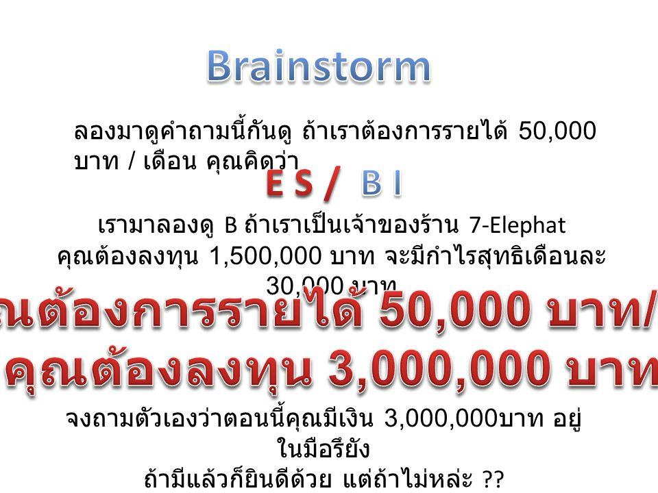 ลองมาดูคำถามนี้กันดู ถ้าเราต้องการรายได้ 50,000 บาท / เดือน คุณคิดว่า เรามาลองดู B ถ้าเราเป็นเจ้าของร้าน 7-Elephat คุณต้องลงทุน 1,500,000 บาท จะมีกำไร
