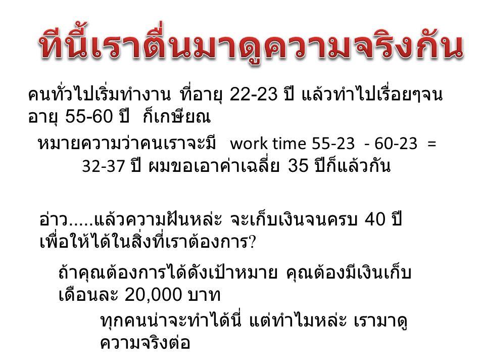 คนทั่วไปเริ่มทำงาน ที่อายุ 22-23 ปี แล้วทำไปเรื่อยๆจน อายุ 55-60 ปี ก็เกษียณ หมายความว่าคนเราจะมี work time 55-23 - 60-23 = 32-37 ปี ผมขอเอาค่าเฉลี่ย