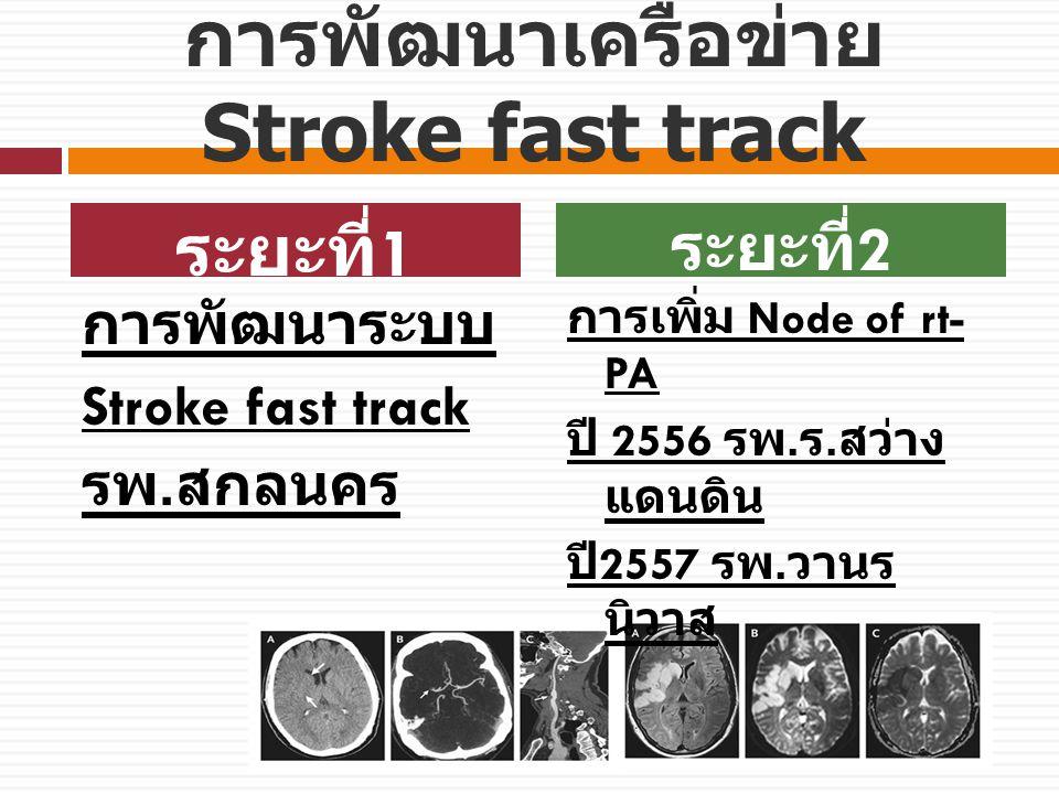 การพัฒนาเครือข่าย Stroke fast track การพัฒนาระบบ Stroke fast track รพ. สกลนคร การเพิ่ม Node of rt- PA ปี 2556 รพ. ร. สว่าง แดนดิน ปี 2557 รพ. วานร นิว