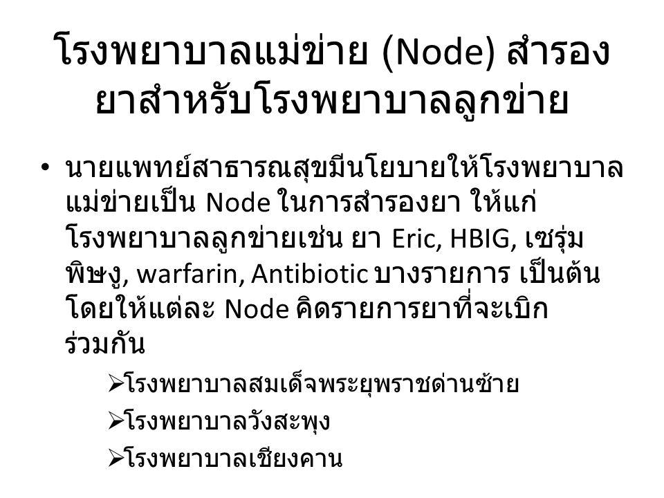 โรงพยาบาลแม่ข่าย (Node) สำรอง ยาสำหรับโรงพยาบาลลูกข่าย นายแพทย์สาธารณสุขมีนโยบายให้โรงพยาบาล แม่ข่ายเป็น Node ในการสำรองยา ให้แก่ โรงพยาบาลลูกข่ายเช่น