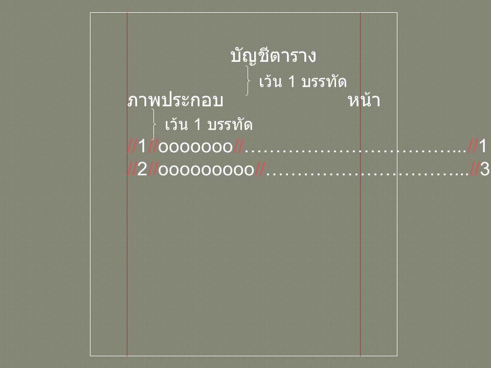 บัญชีตาราง เว้น 1 บรรทัด ภาพประกอบ หน้า //1//ooooooo//……………………………...//1 //2//ooooooooo//…………………………...//3 เว้น 1 บรรทัด