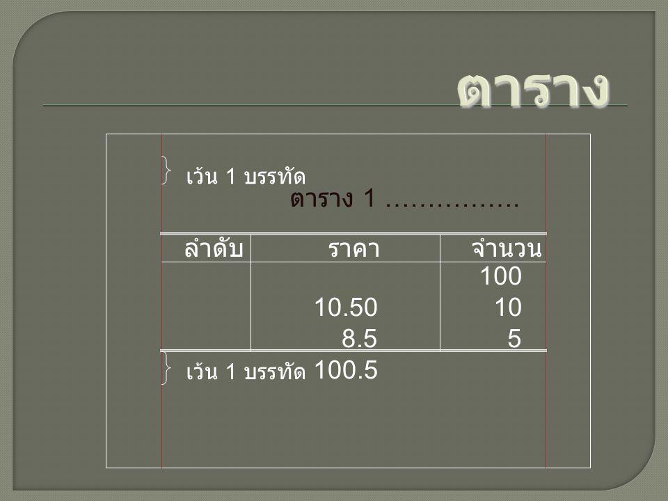 เว้น 1 บรรทัด ตาราง 1 ……………. ลำดับราคาจำนวน 10.50 8.5 100.5 100 10 5
