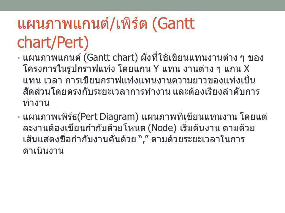 แผนภาพแกนต์ / เพิร์ต (Gantt chart/Pert) แผนภาพแกนต์ (Gantt chart) ผังที่ใช้เขียนแทนงานต่าง ๆ ของ โครงการในรูปกราฟแท่ง โดยแกน Y แทน งานต่าง ๆ แกน X แทน