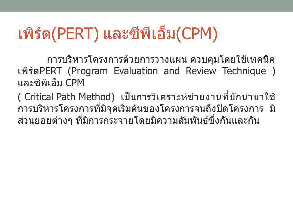 เพิร์ต (PERT) และซีพีเอ็ม (CPM) การบริหารโครงการด้วยการวางแผน ควบคุมโดยใช้เทคนิค เพิร์ต PERT (Program Evaluation and Review Technique ) และซีพีเอ็ม CP