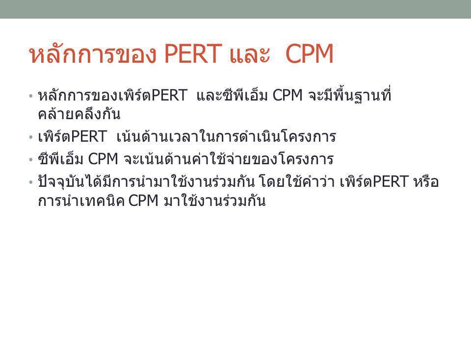 หลักการของ PERT และ CPM หลักการของเพิร์ต PERT และซีพีเอ็ม CPM จะมีพื้นฐานที่ คล้ายคลึงกัน เพิร์ต PERT เน้นด้านเวลาในการดำเนินโครงการ ซีพีเอ็ม CPM จะเน