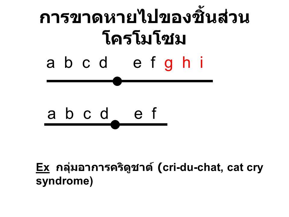การขาดหายไปของชิ้นส่วน โครโมโซม a b c de f g h i a b c de f Ex กลุ่มอาการคริดูชาต์ (cri-du-chat, cat cry syndrome)