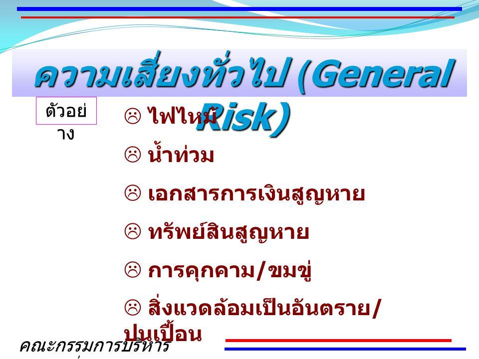 ความเสี่ยงทั่วไป (General Risk) คณะกรรมการบริหาร ความเสี่ยง  ไฟไหม้  น้ำท่วม  เอกสารการเงินสูญหาย  ทรัพย์สินสูญหาย  การคุกคาม / ขมขู่  สิ่งแวดล้