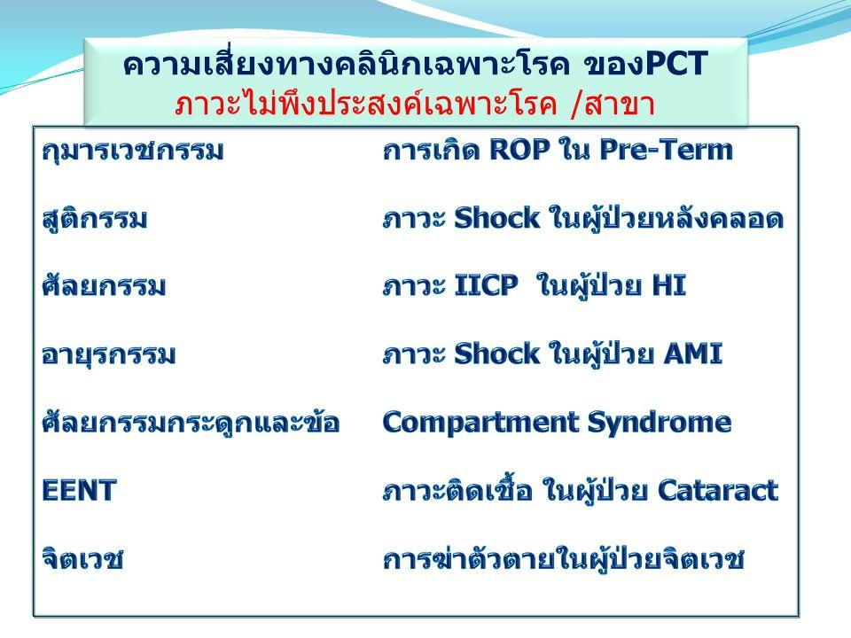 ความเสี่ยงทางคลินิกเฉพาะโรค ของPCT ภาวะไม่พึงประสงค์เฉพาะโรค /สาขา ความเสี่ยงทางคลินิกเฉพาะโรค ของPCT ภาวะไม่พึงประสงค์เฉพาะโรค /สาขา