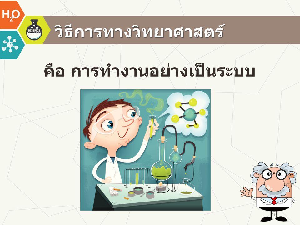 วิธีการทางวิทยาศาสตร์ คือ การทำงานอย่างเป็นระบบ 10