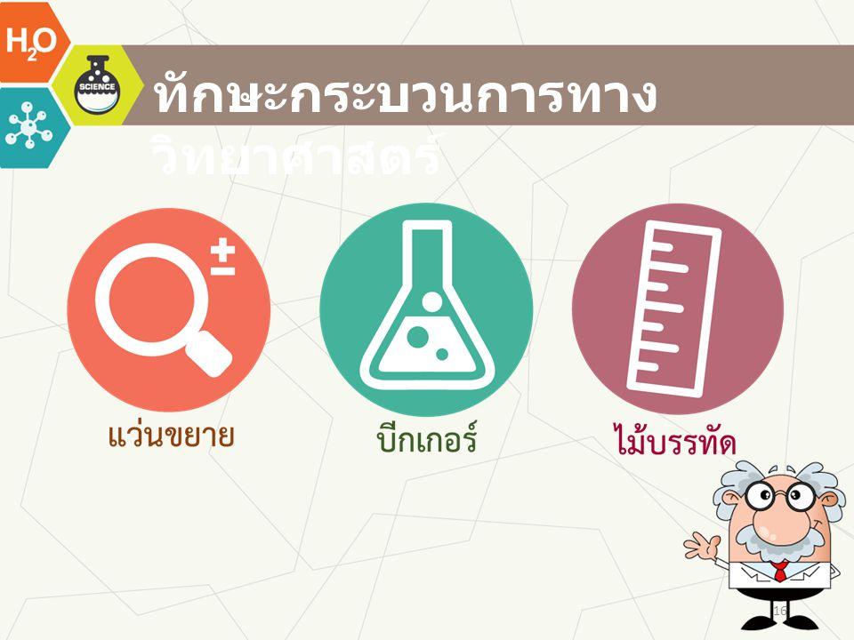 ทักษะกระบวนการทาง วิทยาศาสตร์ 16