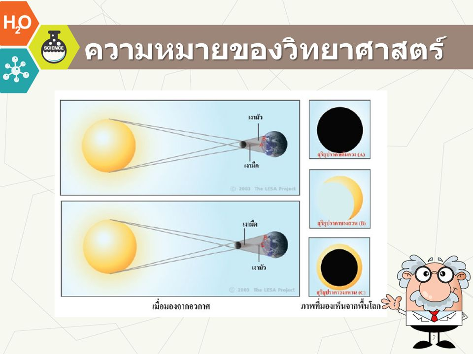 ความหมายของวิทยาศาสตร์ 2