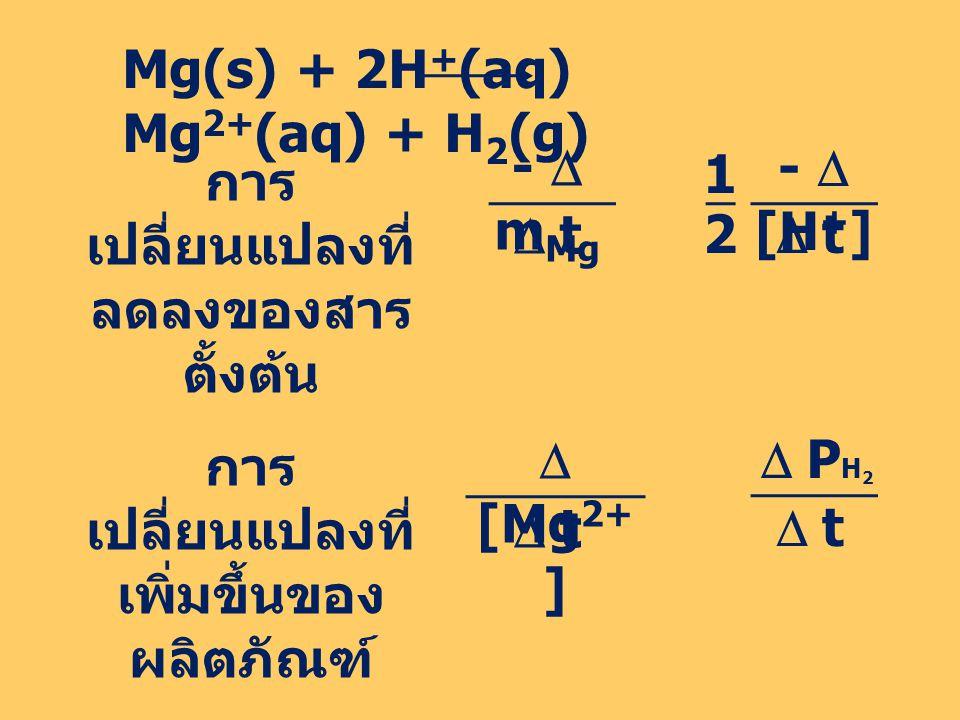 Mg(s) + 2H + (aq) Mg 2+ (aq) + H 2 (g) การ เปลี่ยนแปลงที่ ลดลงของสาร ตั้งต้น การ เปลี่ยนแปลงที่ เพิ่มขึ้นของ ผลิตภัณฑ์ -  m Mg -  [H + ]  t  [Mg