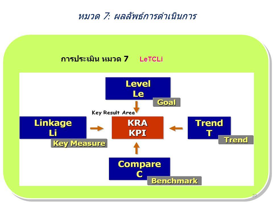 หมวด 7: ผลลัพธ์การดำเนินการ LeTCLi การประเมิน หมวด 7 LeTCLi 20