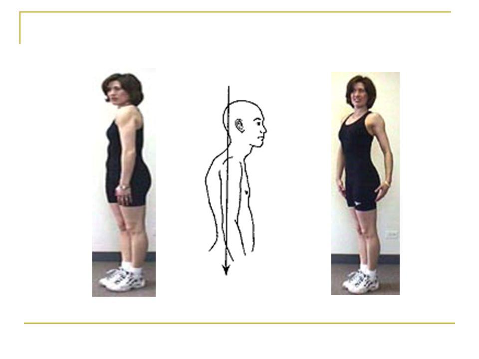 ใช้มือจับผ้าขนหนูวาง ไว้ให้ฝ่าเท้าของคุณ แล้วค่อย ๆ ดึงผ้าขนหนู ขึ้นมาช้า ๆ ด้วยมือทั้ง สองข้าง ซึ่งจะทำให้เข่า งอ โดยพยายามให้สูง จากพื้นประมาณ 4 หรือ 5 นิ้ว ค้างไว้ประมาณ 5 ถึง 10 วินาที พัก ประมาณ 1 นาที และ ทำซ้ำ 10 ครั้ง ทำทุกวัน ทั้งสองข้างเริ่มจากวัน ละครั้งจนถึง 3 ครั้งต่อ 1 วัน