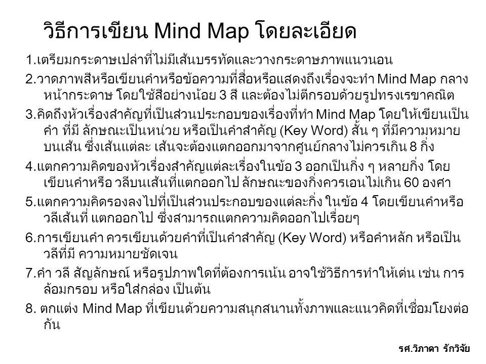 วิธีการเขียน Mind Map โดยละเอียด 1.เตรียมกระดาษเปล่าที่ไม่มีเส้นบรรทัดและวางกระดาษภาพแนวนอน 2.วาดภาพสีหรือเขียนคำหรือข้อความที่สื่อหรือแสดงถึงเรื่องจะ