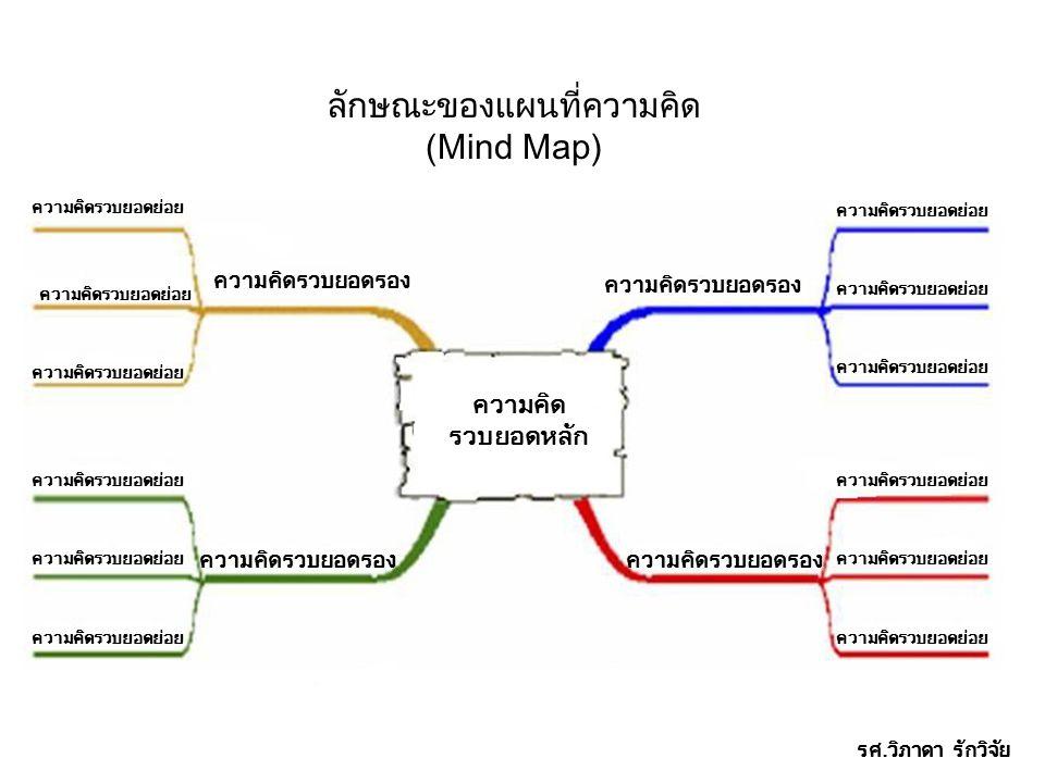 ความคิด รวบยอดหลัก ความคิดรวบยอดย่อย ความคิดรวบยอดรอง ความคิดรวบยอดย่อย ลักษณะของแผนที่ความคิด (Mind Map) รศ.วิภาดา รักวิจัย