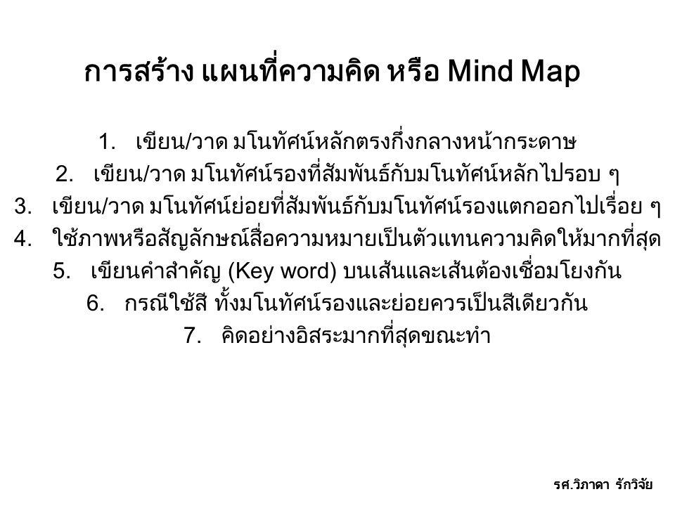 การสร้าง แผนที่ความคิด หรือ Mind Map 1.เขียน/วาด มโนทัศน์หลักตรงกึ่งกลางหน้ากระดาษ 2.เขียน/วาด มโนทัศน์รองที่สัมพันธ์กับมโนทัศน์หลักไปรอบ ๆ 3.เขียน/วา