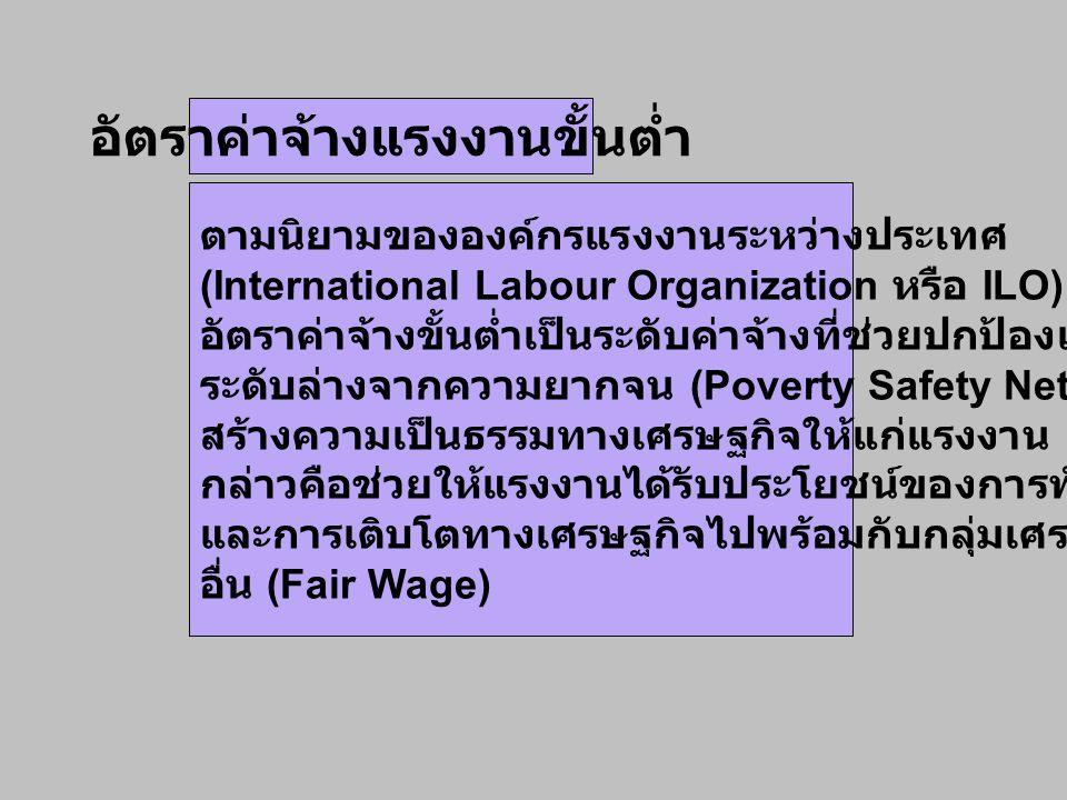 ตามนิยามขององค์กรแรงงานระหว่างประเทศ (International Labour Organization หรือ ILO) อัตราค่าจ้างขั้นต่ำเป็นระดับค่าจ้างที่ช่วยปกป้องแรงงาน ระดับล่างจากค