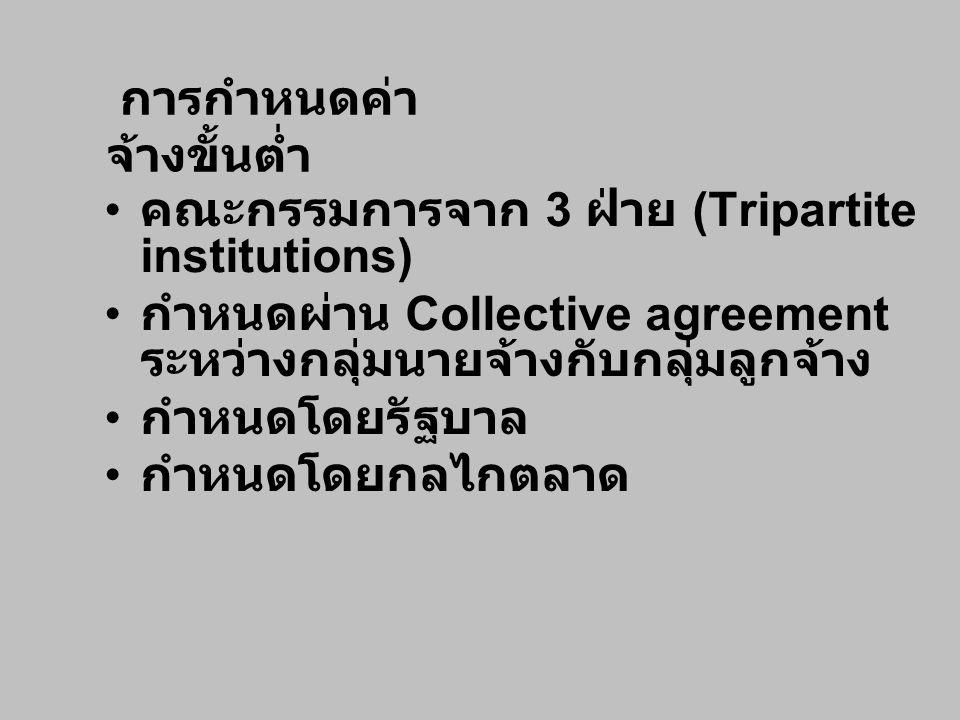 การกำหนดค่า จ้างขั้นต่ำ คณะกรรมการจาก 3 ฝ่าย (Tripartite institutions) กำหนดผ่าน Collective agreement ระหว่างกลุ่มนายจ้างกับกลุ่มลูกจ้าง กำหนดโดยรัฐบา