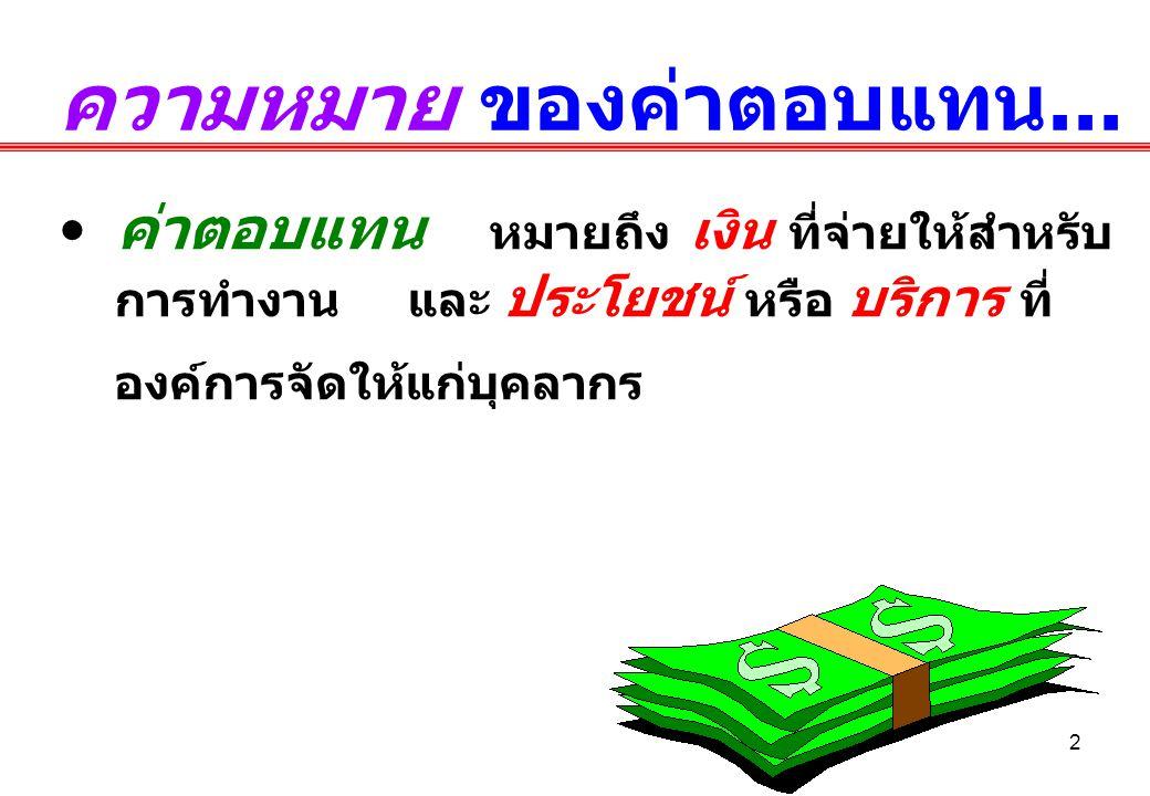 3 ค่าตอบแทน หมายถึง ค่าใช้จ่ายต่าง ๆ ที่ องค์การจ่ายให้แก่ผู้ปฏิบัติงาน ค่าใช้จ่ายนี้ อาจจ่ายในรูปตัวเงินหรือมิใช่ตัวเงินก็ได้ เพื่อ ตอบแทนการปฏิบัติงานตามหน้าที่ความรับผิด ชอบ จูงใจให้มีการปฏิบัติงานอย่างมีประสิทธิ ภาพ ส่งเสริมขวัญกำลังใจของผู้ปฏิบัติงาน และเสริมสร้างฐานะความเป็นอยู่ของครอบครัว ผู้ปฏิบัติงานให้ดีขึ้น ความหมาย ของค่าตอบแทน (ต่อ)