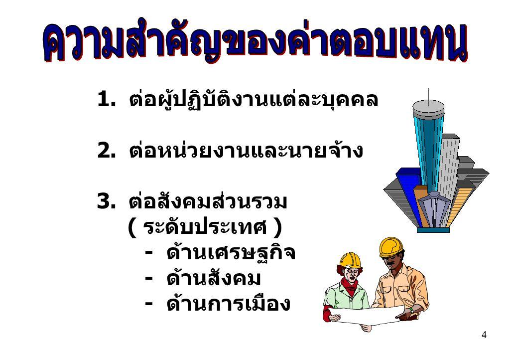 4 1. ต่อผู้ปฏิบัติงานแต่ละบุคคล 2. ต่อหน่วยงานและนายจ้าง 3.ต่อสังคมส่วนรวม ( ระดับประเทศ ) - ด้านเศรษฐกิจ - ด้านสังคม - ด้านการเมือง