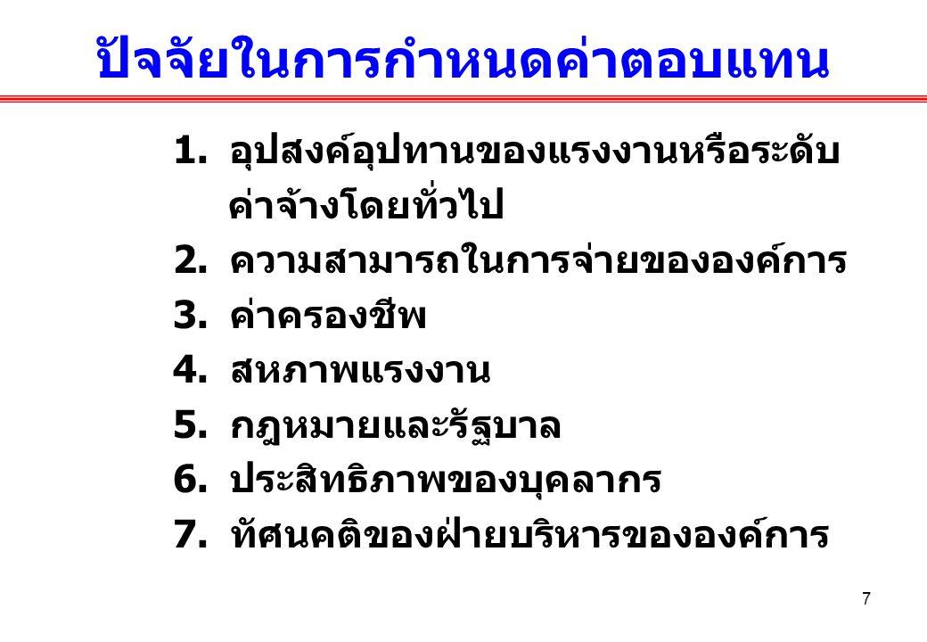 8 7 ประการ ในการกำหนด ค่าตอบแทนตามทัศนะของ Thomas Patten 1.