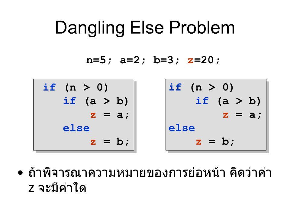 Dangling Else Problem ถ้าพิจารณาความหมายของการย่อหน้า คิดว่าค่า z จะมีค่าใด if (n > 0) if (a > b) z = a; else z = b; if (n > 0) if (a > b) z = a; else